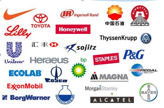 外商投资之企业品牌