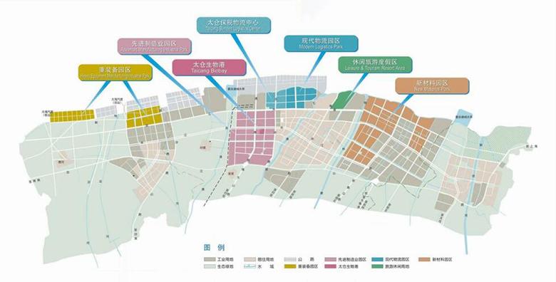 国开区区域规划
