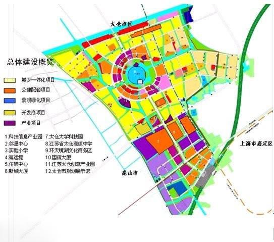 科教新城区域规划